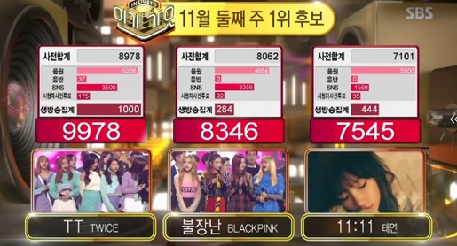 "TWICE Wins ""Inkigayo"" With ""TT""; Performances By BLACKPINK, T-ara, EXO-CBX, And More!"