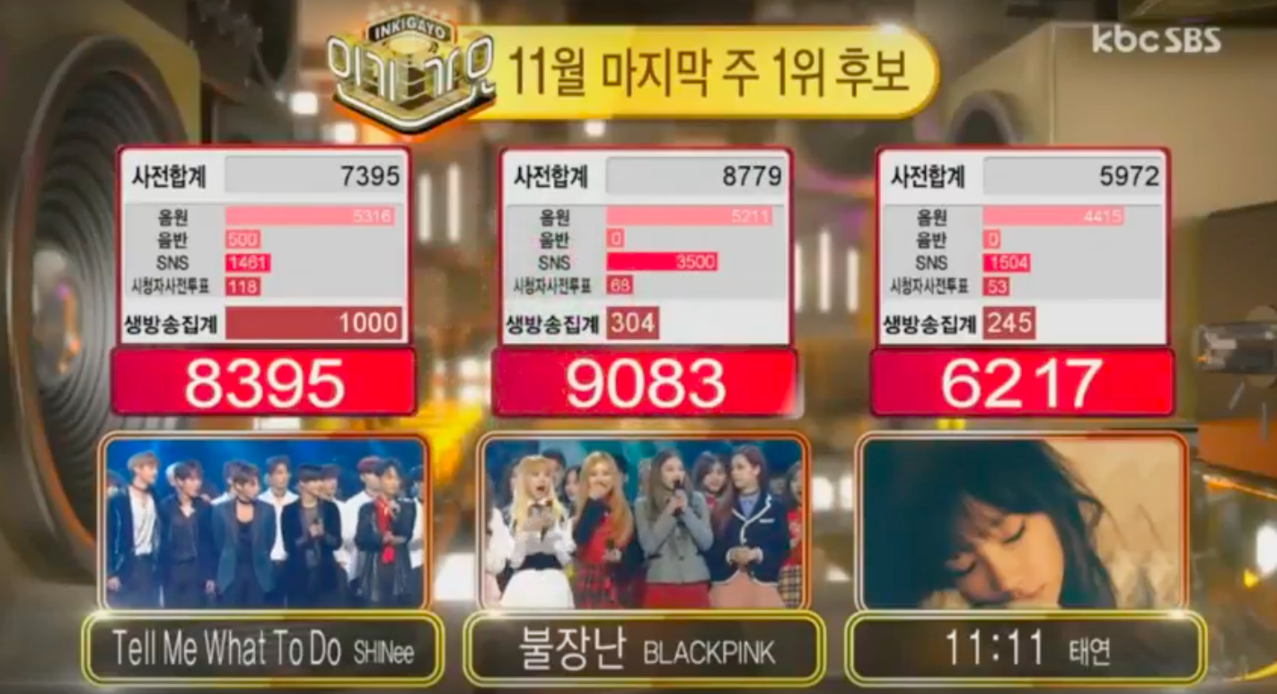 """Watch: BLACKPINK Wins """"Inkigayo"""" With """"Playing With Fire""""; Performances By SHINee, TWICE, And More!"""