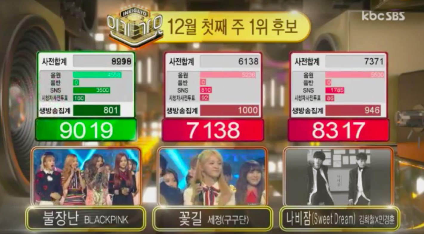 "Watch: BLACKPINK Wins ""Inkigayo"" With ""Playing With Fire""; Performances By Girls' Generation's Hyoyeon, SECHSKIES, And More!"