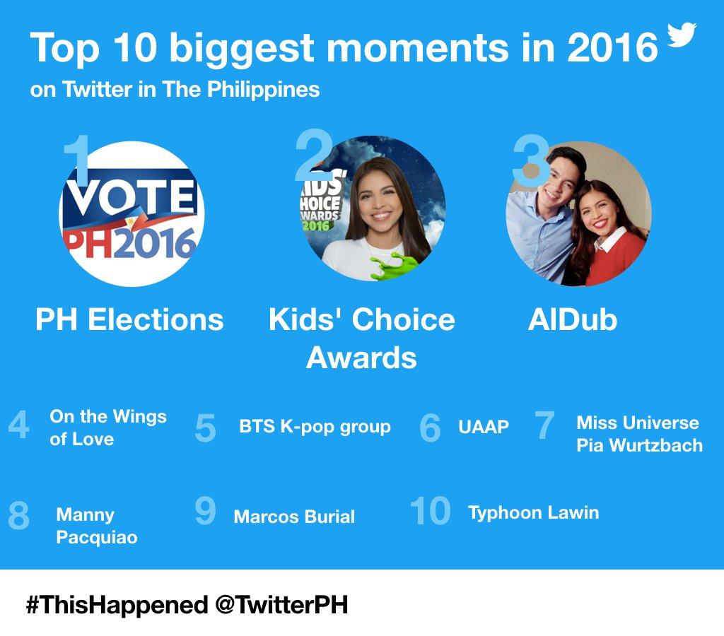 bts twitter philippines