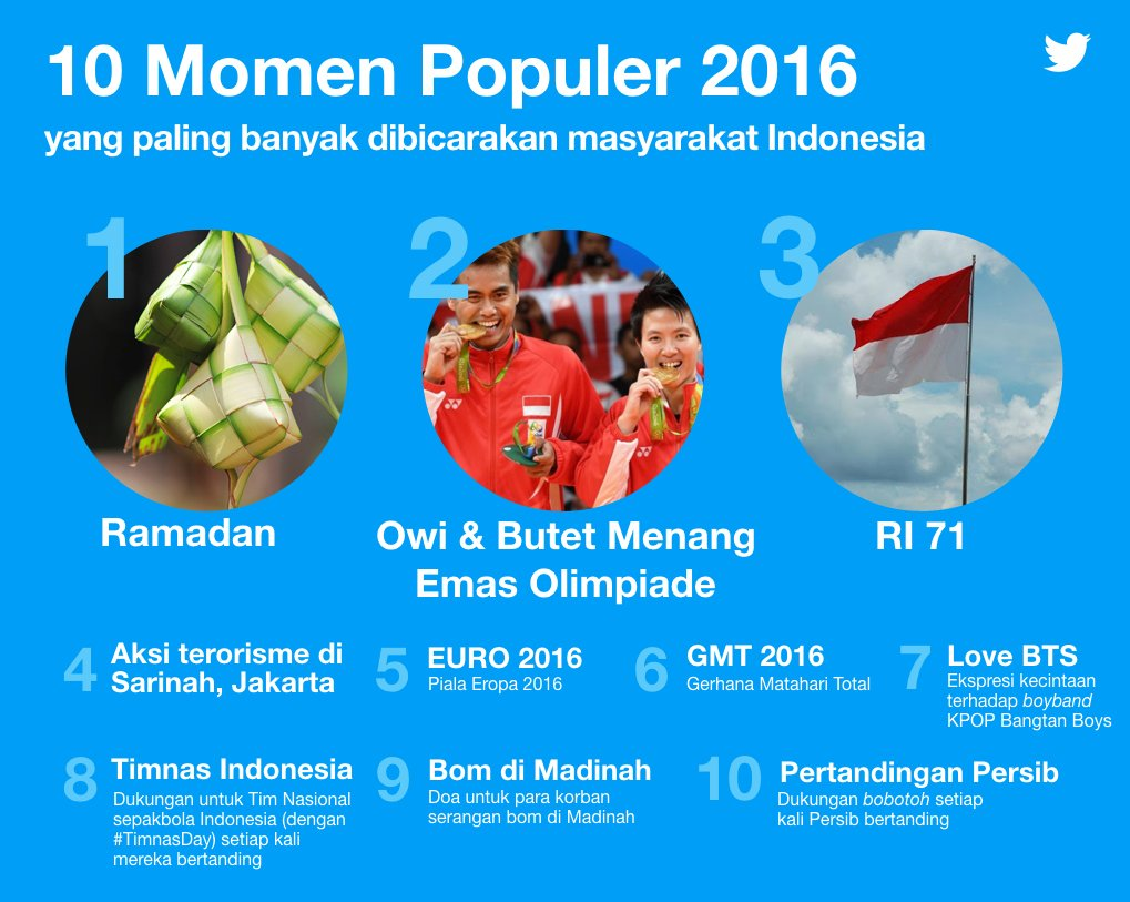bts twitter indonesia 1