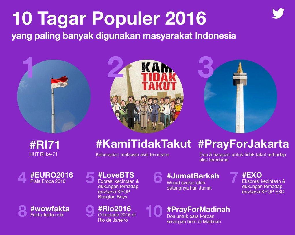 bts twitter indonesia 2