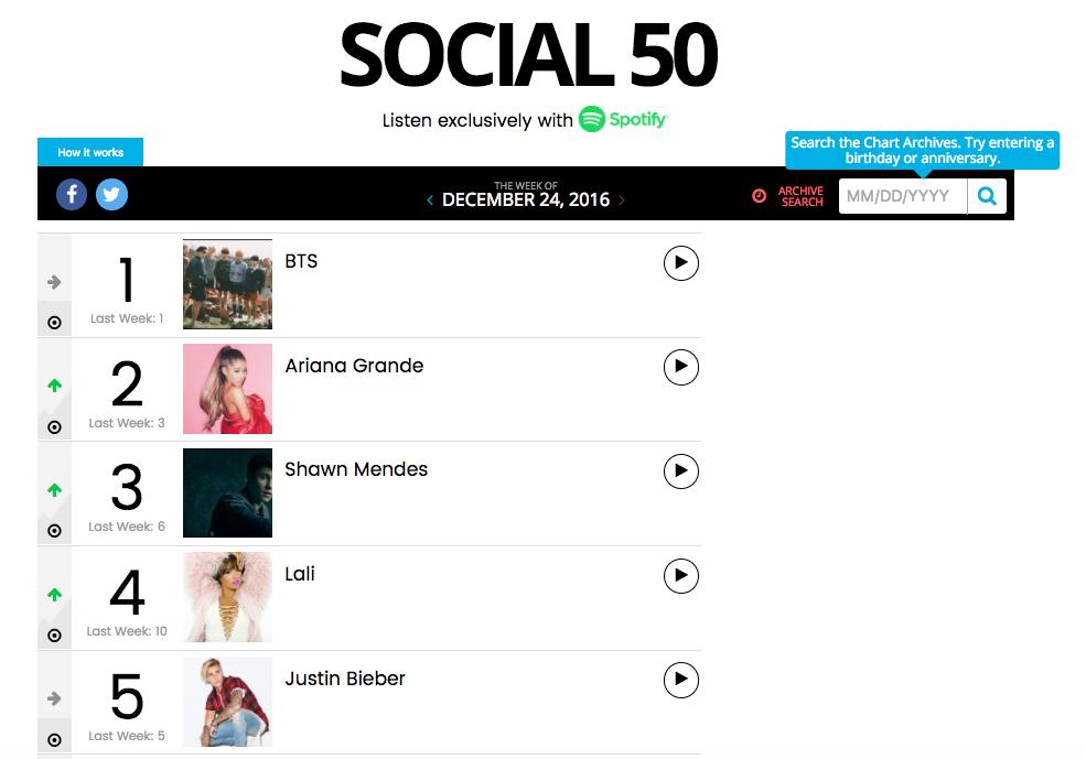 BTS Billboard Social 50