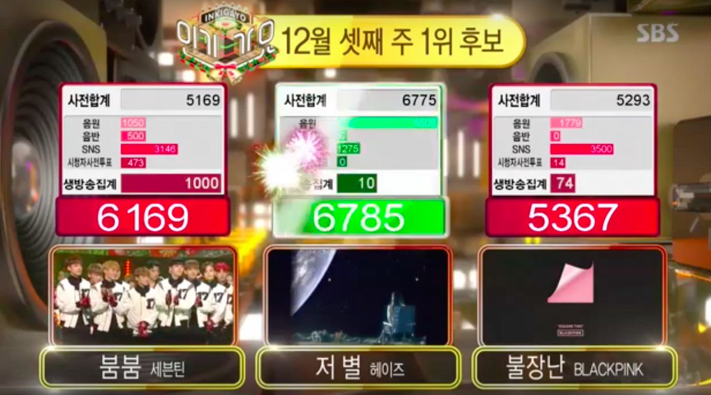 """Watch: Heize Wins """"Inkigayo"""" With """"Star""""; Performances By BIGBANG, SEVENTEEN, And More!"""