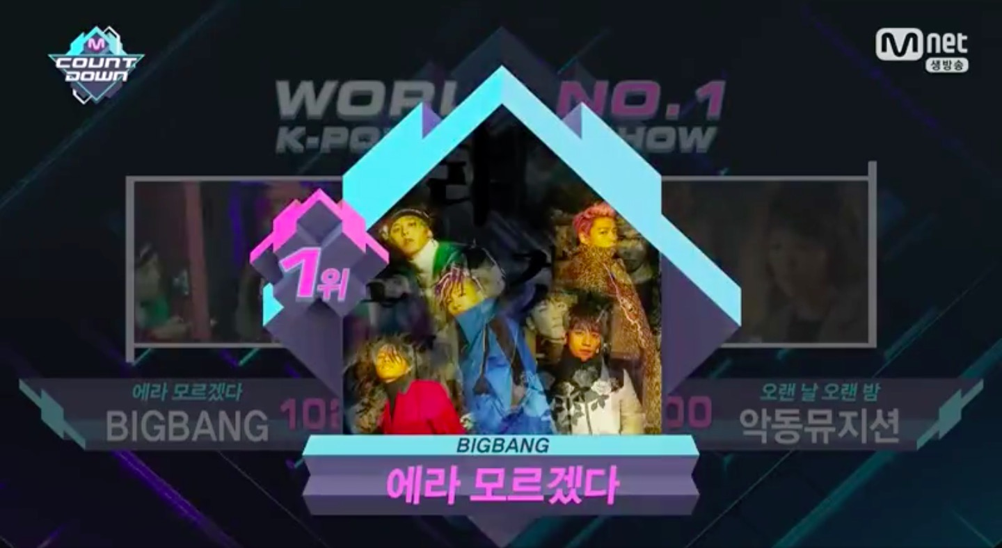 "Watch: BIGBANG Takes 6th Win For ""FXXK IT"" On ""M!Countdown,"" Performances By Shinhwa, AOA, NCT 127, And More"