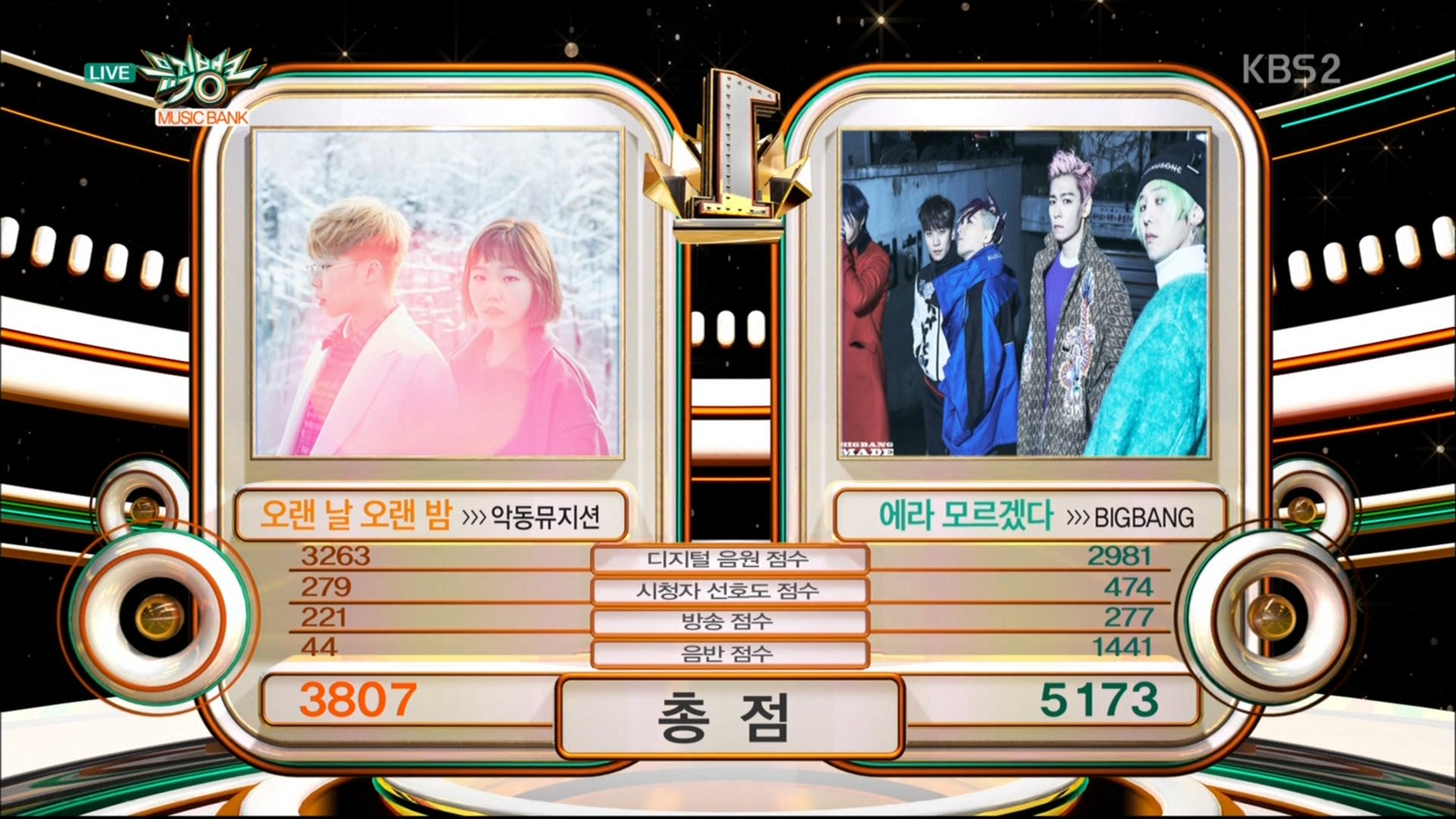 """BIGBANG Snags 8th Win For """"FXXK IT"""" On """"Music Bank"""""""