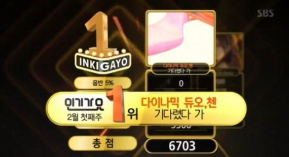 "Watch: Chen X Dynamic Duo Win ""Inkigayo"" With ""Nosedive""; Performances By Red Velvet, AOA, And More!"