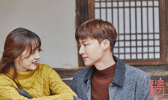 Ahn Jae Hyun And Ku Hye Sun Discuss Differing Approaches To Resolving Arguments As A Couple