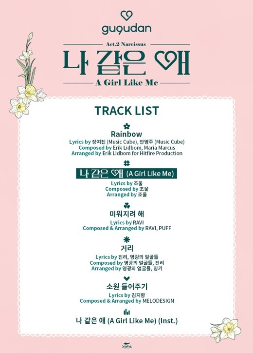 gugudan track list