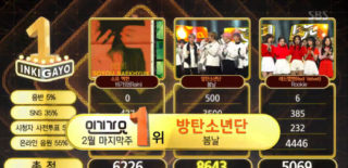 inkigayo win