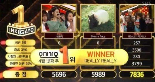 inkigayo-winner1