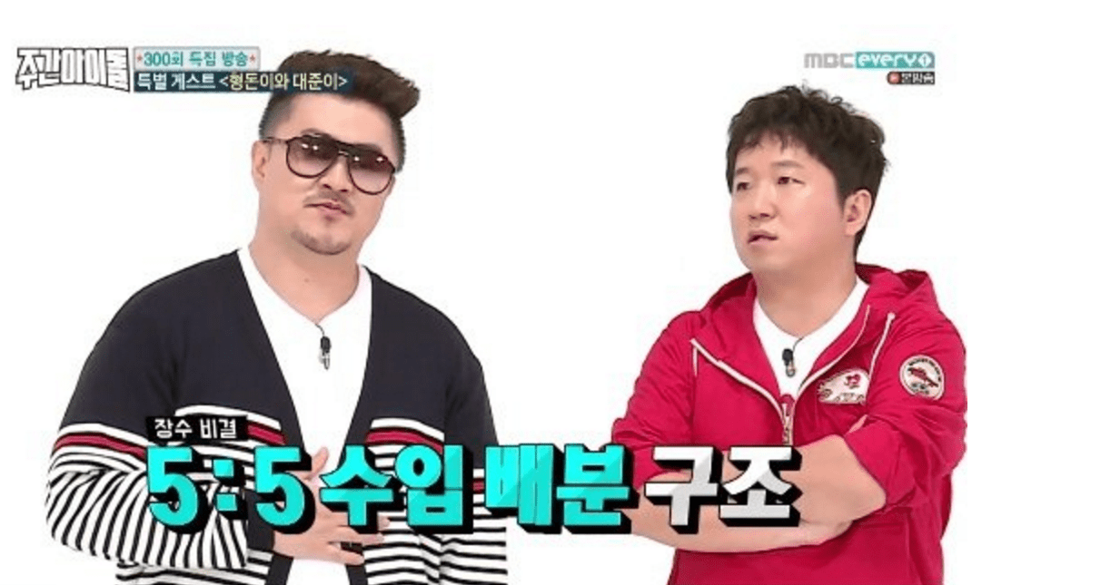 """Jung Hyung Don And Defconn Reveal Who Came Up With Their Duo Name """"Hyungdonnie And Daejunnie"""""""