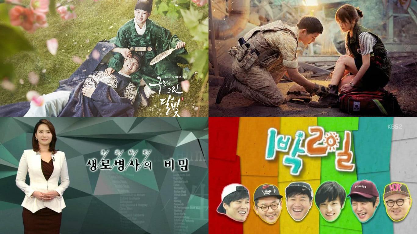 KBS Wins Big At WorldFest-Houston International Film Festival Across Multiple Genres