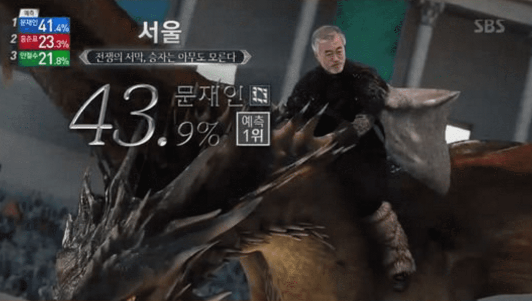 South Koreas Official Election Coverage Graphics Feature Game Of Thrones, Pokemon Go, Mortal Kombat, And More