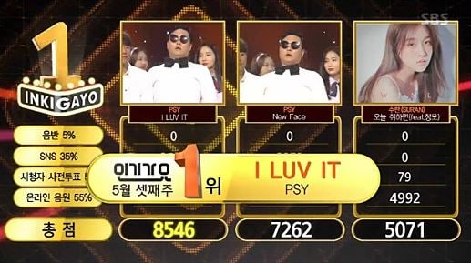 "Watch: PSY Gets 2nd Win With ""I LUV IT"" On ""Inkigayo""; Performances By TWICE, VIXX, And More!"