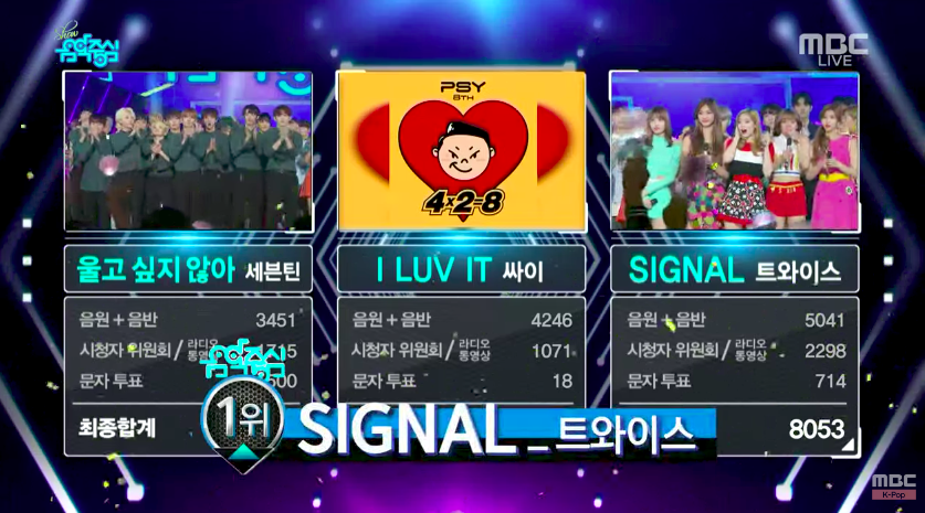 """Watch: TWICE Grabs 8th Win With """"SIGNAL"""" On """"Music Core""""; Performances By SISTAR, SEVENTEEN, And More!"""