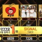 """Watch: TWICE Gets 11th Win And Triple Crown With """"Signal"""" On """"Inkigayo""""; Performances By FTISLAND, Highlight, Kim Chungha, And More!"""