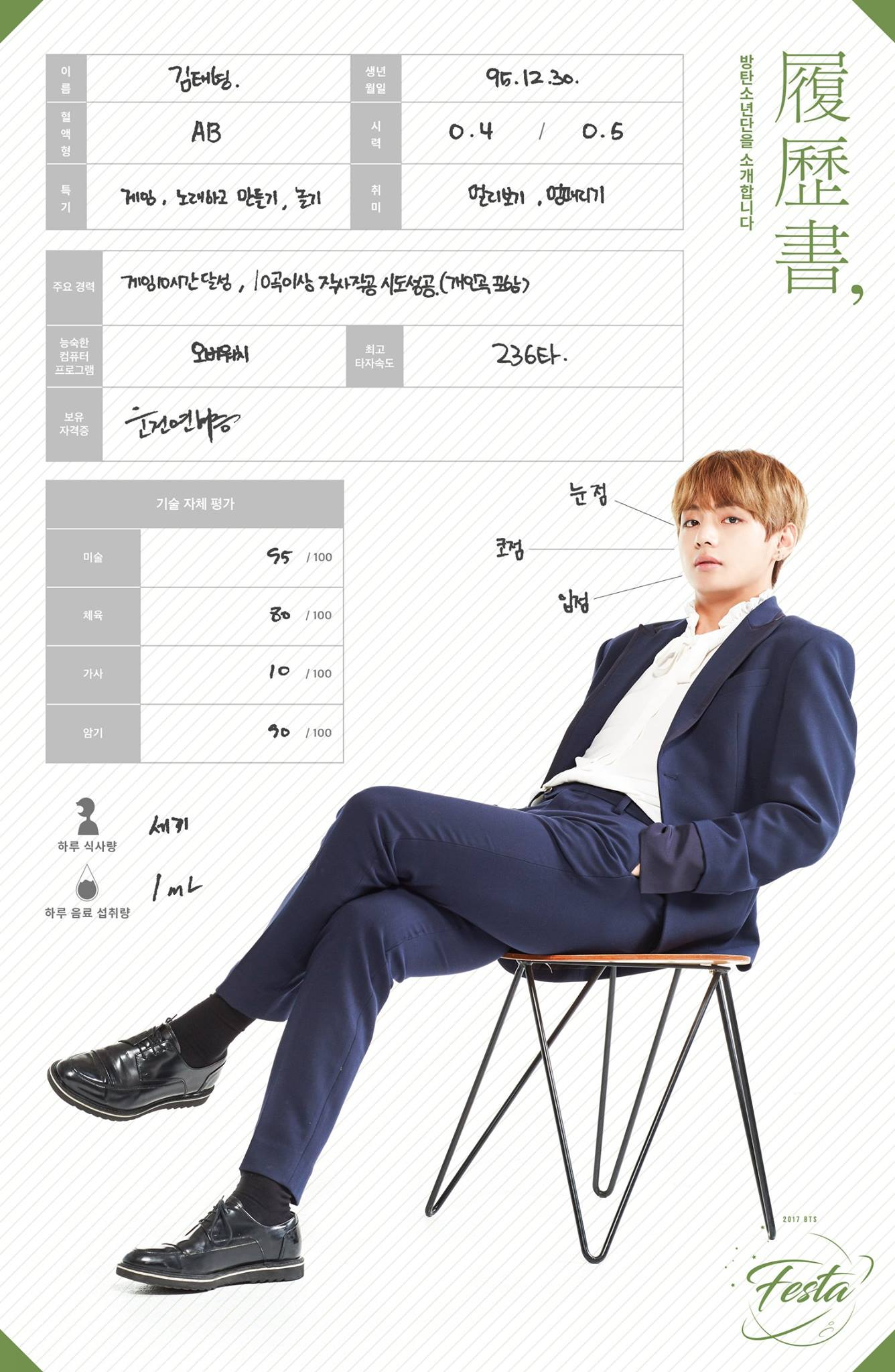Bts Sleeping Habits