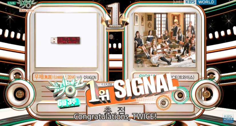 "Watch: TWICE Takes 12th Win For ""SIGNAL"" On ""Music Bank,"" Performances By SEVENTEEN, NCT 127, And More!"