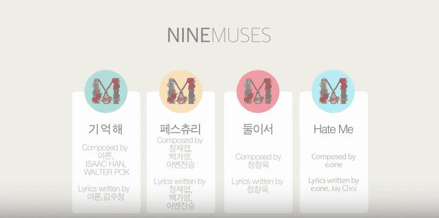 """Listen: 9MUSES Reveals Preview Of All Tracks To Be Included In Mini Album """"Identity"""""""
