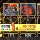 "Watch: BLACKPINK Takes 3rd Win With ""As If It's Your Last"" On ""Inkigayo""; Performances By Jessi, Apink, And More!"