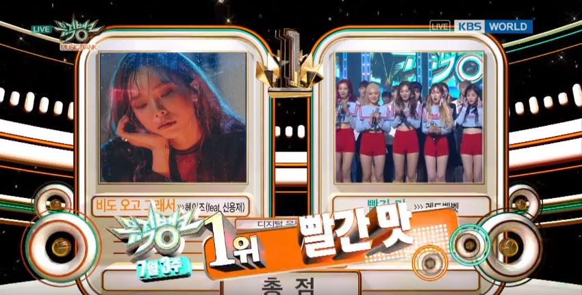 "Watch: Red Velvet Takes 3rd Win For ""Red Flavor"" On ""Music Bank,"" Performances By EXO, KARD, Jung Yong Hwa, And More"