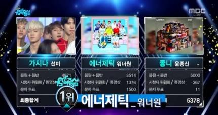 "Watch: Wanna One Takes 15th Win For ""Energetic"" On ""Music Core""; Performances By HyunA, Sunmi, VIXX LR, And More"