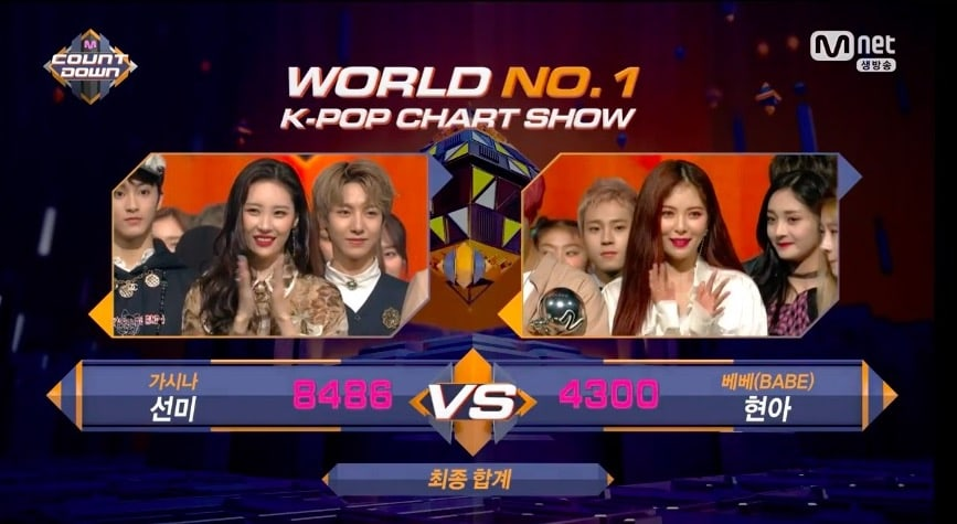 "Watch: Sunmi Takes 3rd Win For ""Gashina"" On ""M!Countdown,"" Performances By EXO, Lee Gikwang, And More"