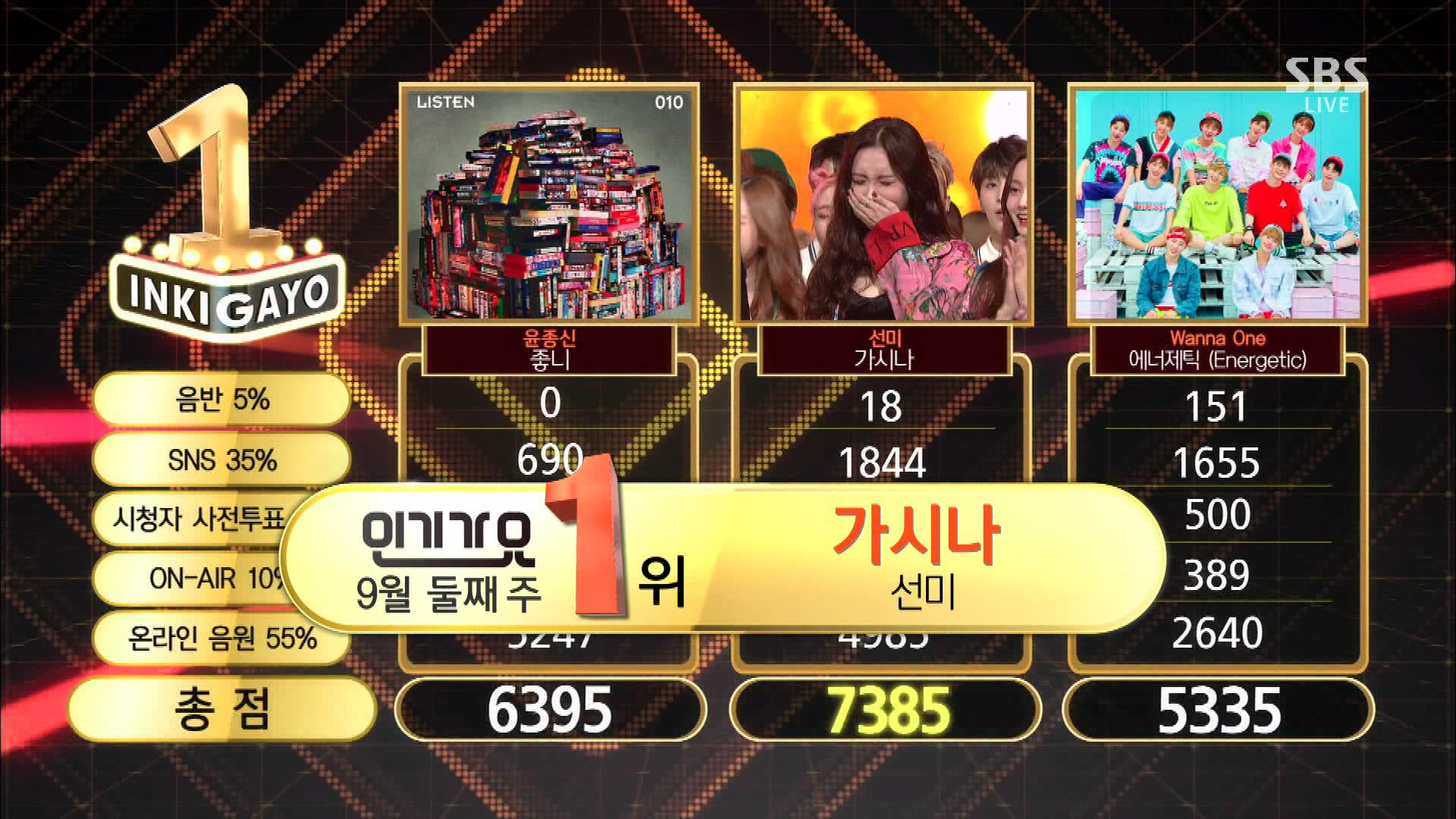 Watch: Sunmi Takes 4th Win With Gashina On Inkigayo; Performances By EXO, Lee Gikwang, B.A.P, And More!