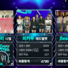 """Watch: Wanna One Takes 7th Win For """"Beautiful""""; Performances By SEVENTEEN, Red Velvet, And More"""