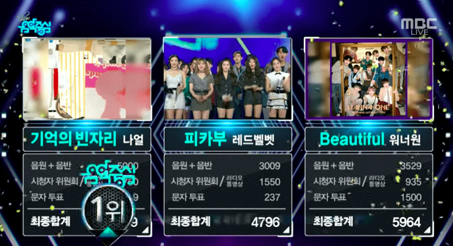 "Watch: Wanna One Takes 7th Win For ""Beautiful""; Performances By SEVENTEEN, Red Velvet, And More"