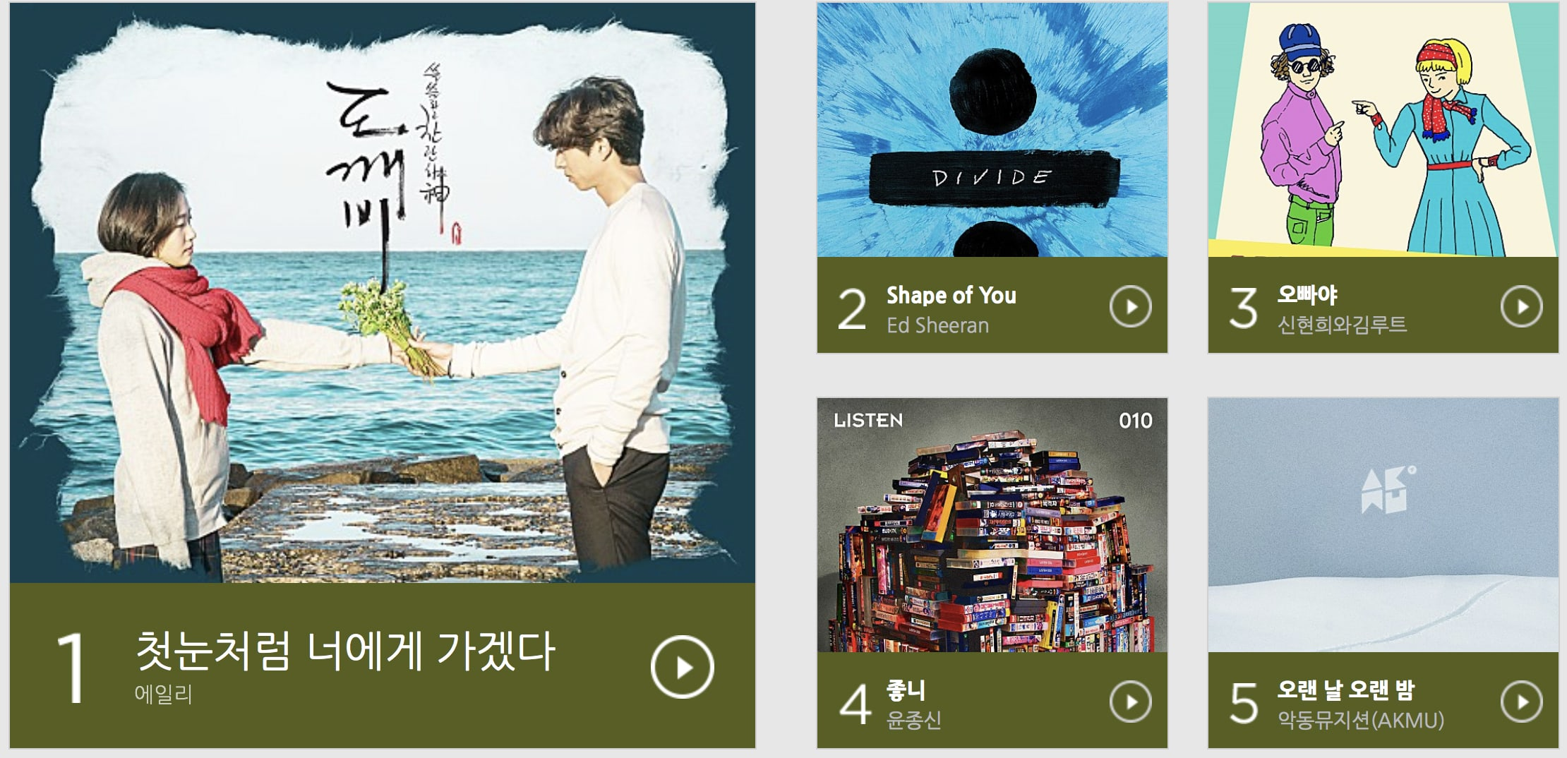 Naver Music Awards Announces Best Songs And Artists Of 2017