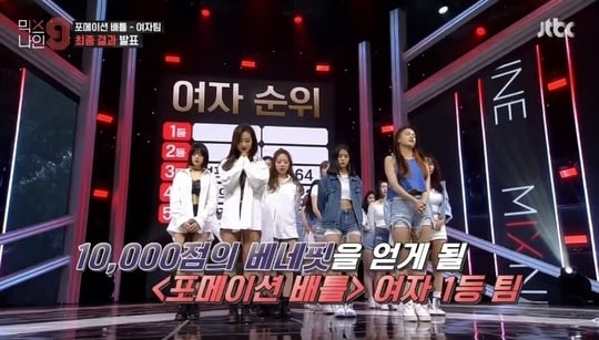 """MIXNINE"" Announces Results For The Female Formation Battle"