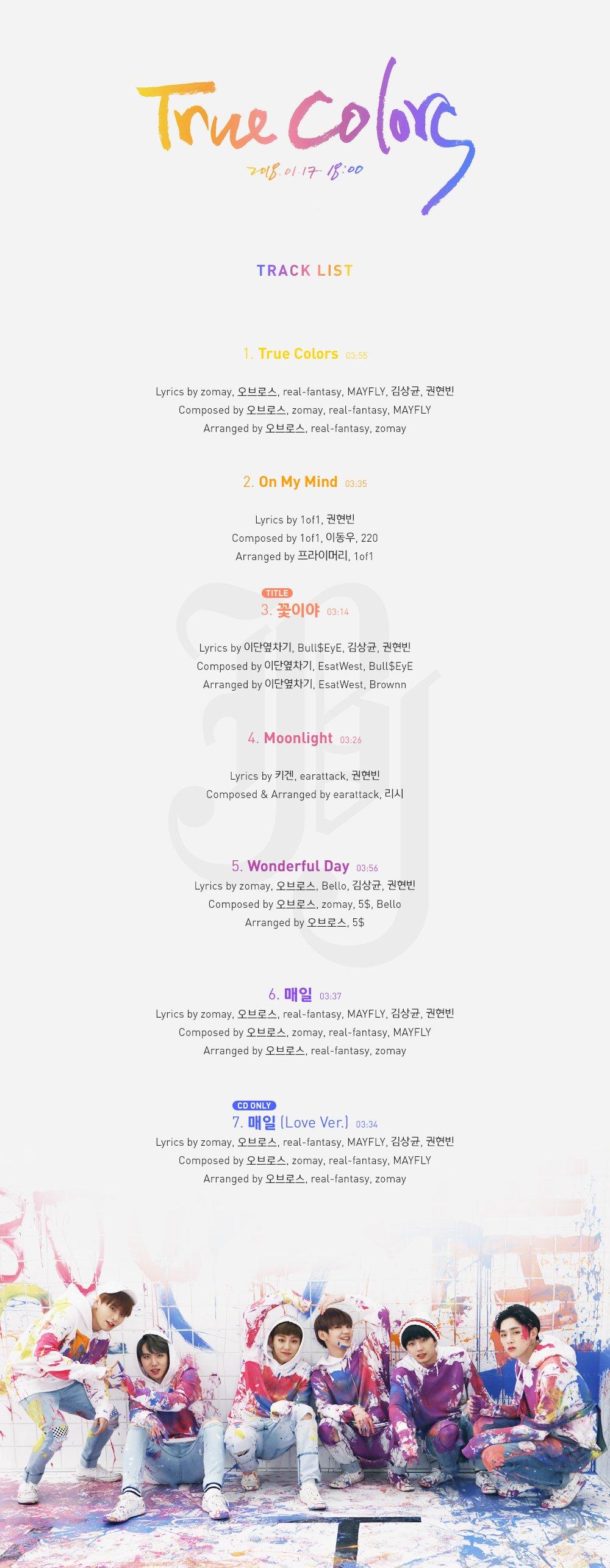 Daftar lagu dalam mini album
