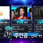 """Watch: Sunmi Takes 2nd Win For """"Heroine"""" On """"Music Core,"""" Performances By iKON, Jeong Sewoon, Davichi, And More"""
