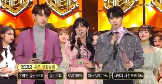 """BLACKPINK's Jisoo, GOT7's Jinyoung, And NCT's Doyoung Bid Farewell To """"Inkigayo"""" In Final Episode As Hosts"""