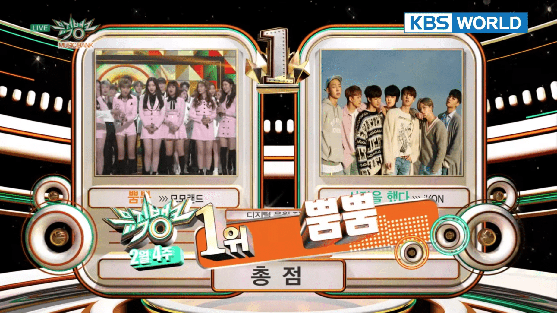 """MOMOLAND Takes 5th Win With """"BBoom BBoom"""" On """"Music Bank"""""""