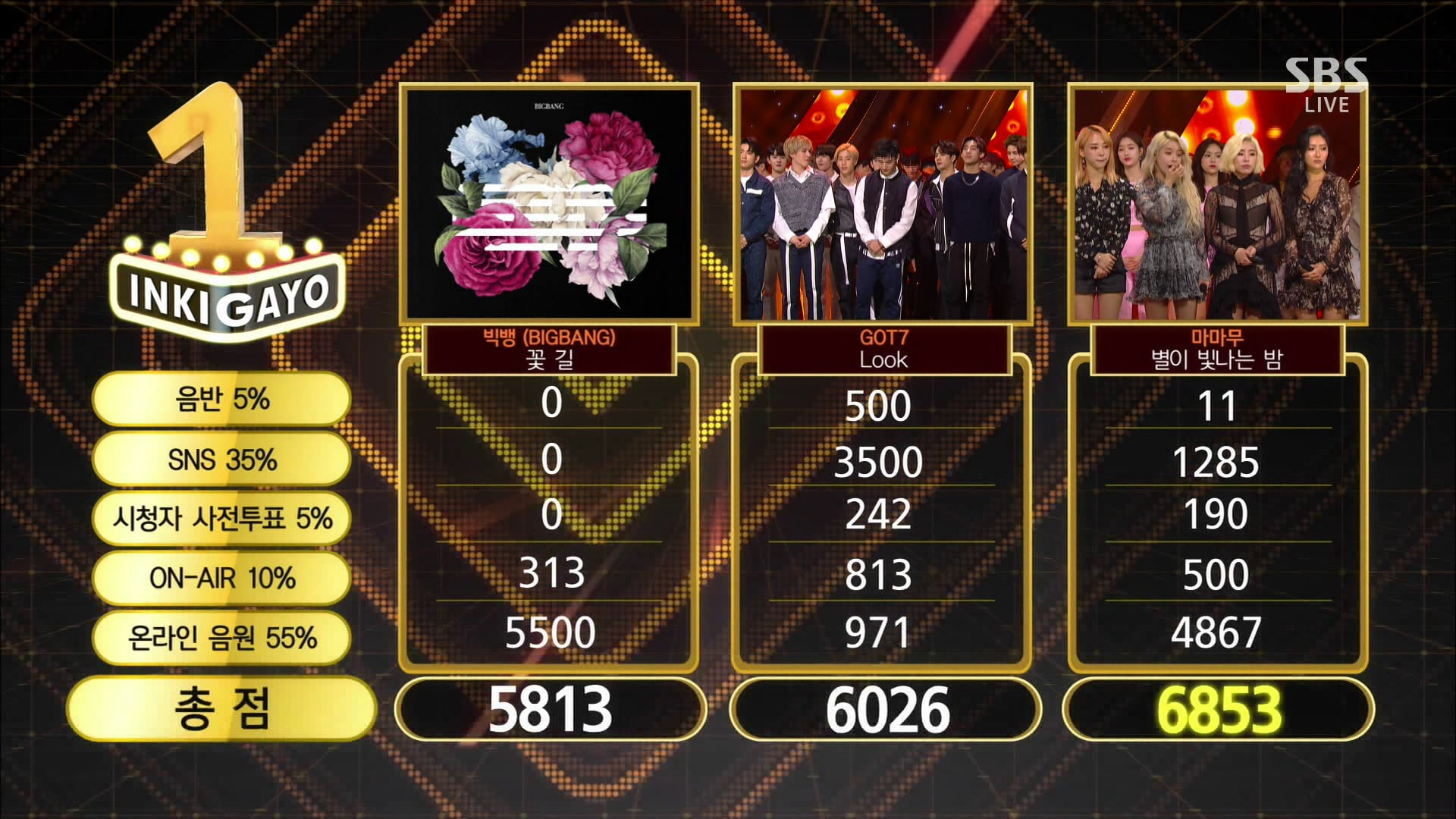 "Watch: MAMAMOO Takes 8th Win For ""Starry Night"" On ""Inkigayo""; Performances By GOT7, SEVENTEEN's BSS, iKON, And More"