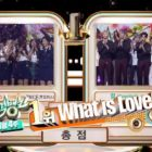 "Watch: TWICE Takes 8th Win For ""What Is Love?"" On ""Music Bank,"" Performances By VIXX, Lovelyz, And More"