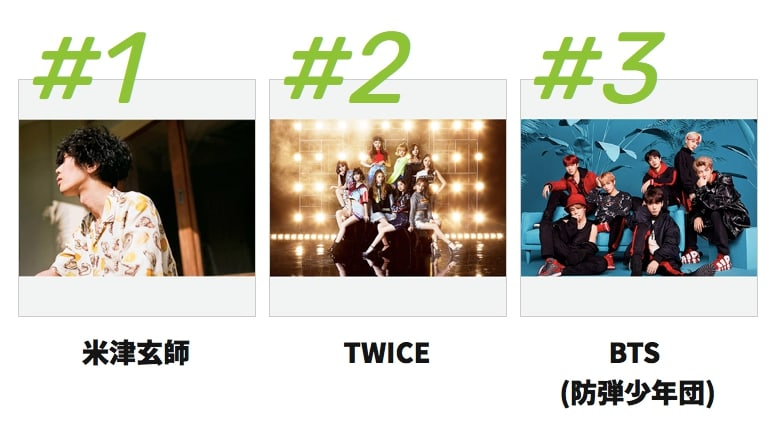 Billboard-Japan-Top-Artists.jpg