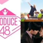 """Produce 48"" Rises To Top Of Contents Power Index Ranking"