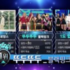 """Watch: BLACKPINK Takes 11th Win For """"DDU-DU DDU-DU"""" On """"Music Core""""; Performances By TWICE, Apink, NU'EST W, And More"""