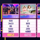 """Watch: Apink Takes 4th Win For """"I'm So Sick"""" On """"Inkigayo""""; Performances By TWICE, BLACKPINK, And More"""