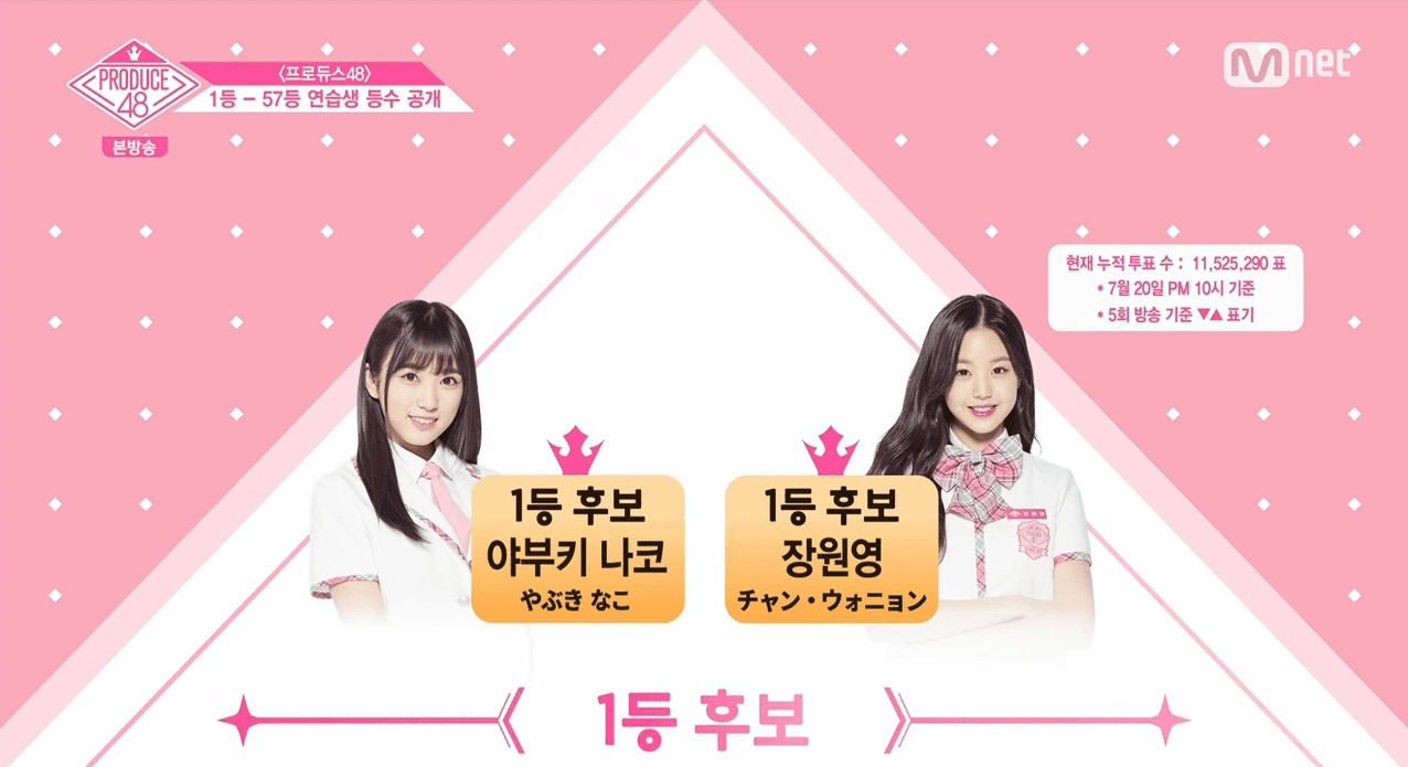 """Watch: """"Produce 48"""" Kicks Off Position Battle With Performances Of"""