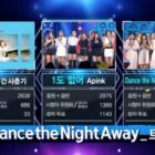 "Watch: TWICE Takes 4th Win For ""Dance The Night Away""; Performances By Seungri, GFRIEND, SEVENTEEN, And More"