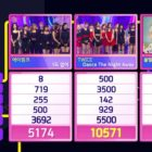 """Watch: TWICE Takes 5th Win For """"Dance The Night Away"""" On """"Inkigayo""""; Performances By Seungri, GFRIEND, SEVENTEEN, And More"""