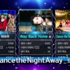 "Watch: TWICE Takes 8th Win For ""Dance The Night Away"" On ""Music Core""; Performances By iKON, BLACKPINK, SEVENTEEN, And More"