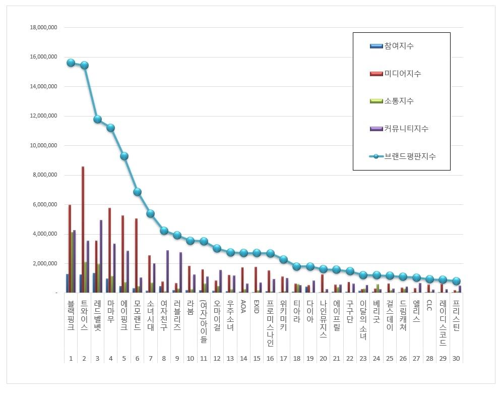 august-girl-group-rankings.jpg