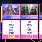 """Watch: Sunmi Takes 6th Win For """"Siren"""" On """"Inkigayo""""; Performances By GOT7, WJSN, DreamCatcher, And More"""