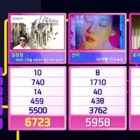 """Watch: Im Chang Jung Takes 2nd Win For """"There Has Never Been A Day I Haven't Loved You"""" On """"Inkigayo""""; Performances By Yuri, iKON, And More"""